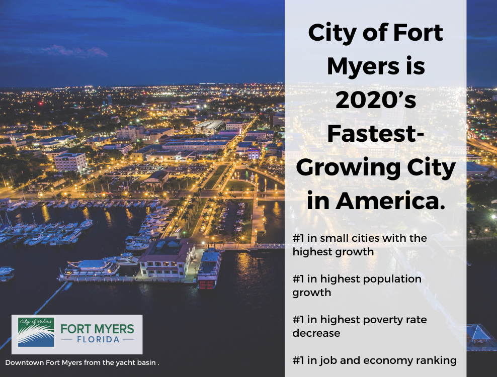 Fastest growing city 2020