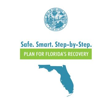 Governors Reopen Florida Taskforce Report Cover Safe Smart Step by Step Plan for Florida's Recove